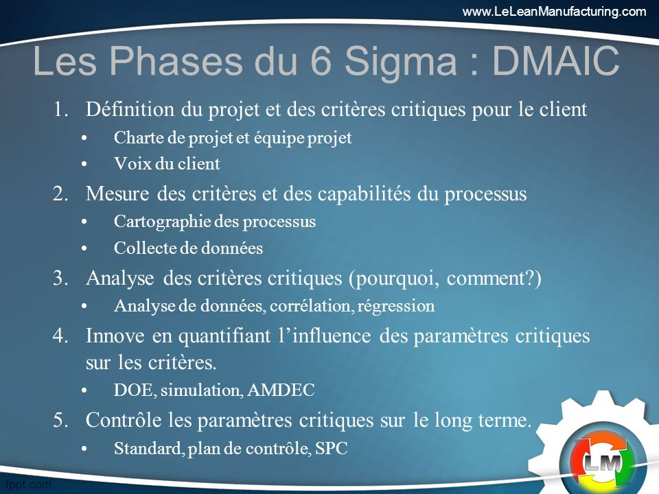 Les Phases du 6 Sigma : DMAIC
