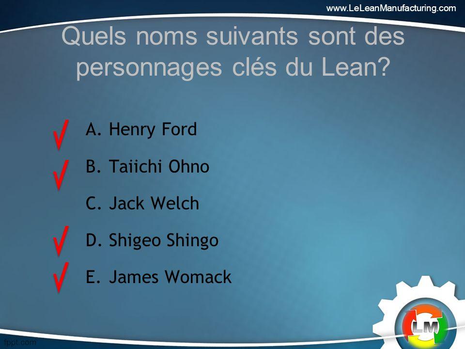 Quels noms suivants sont des personnages clés du Lean