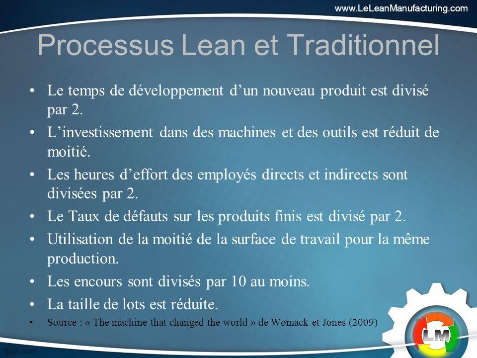 Processus Lean et Traditionnel