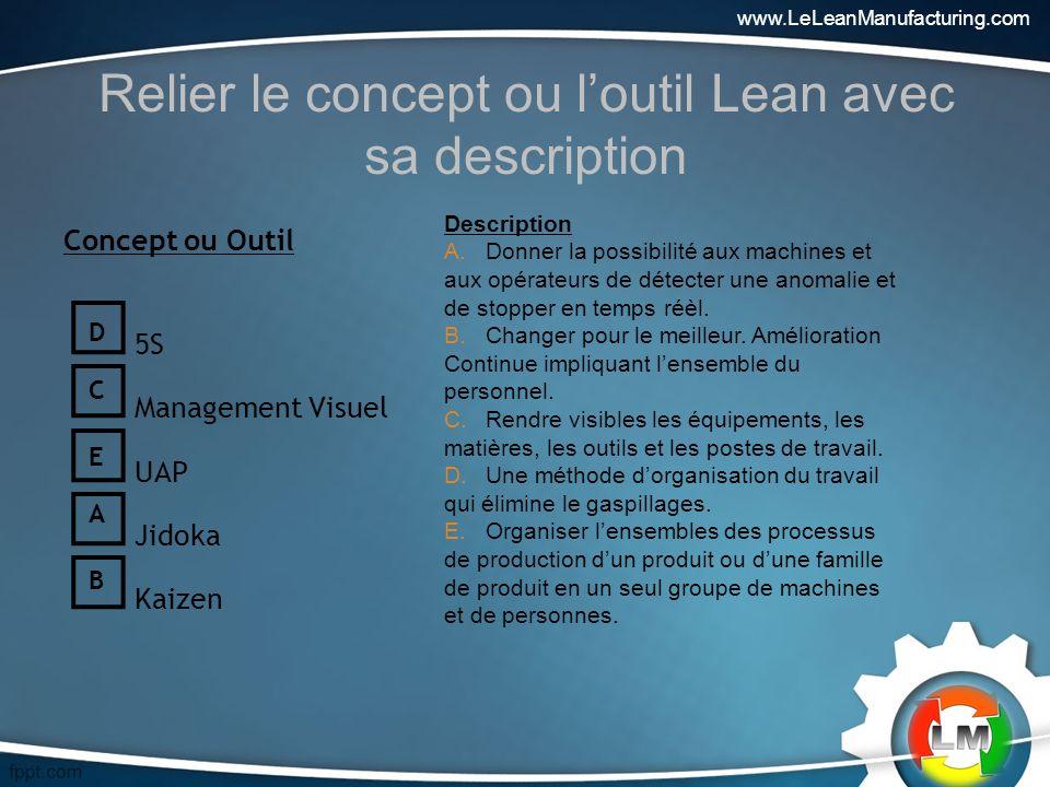 Relier le concept ou l'outil Lean avec sa description