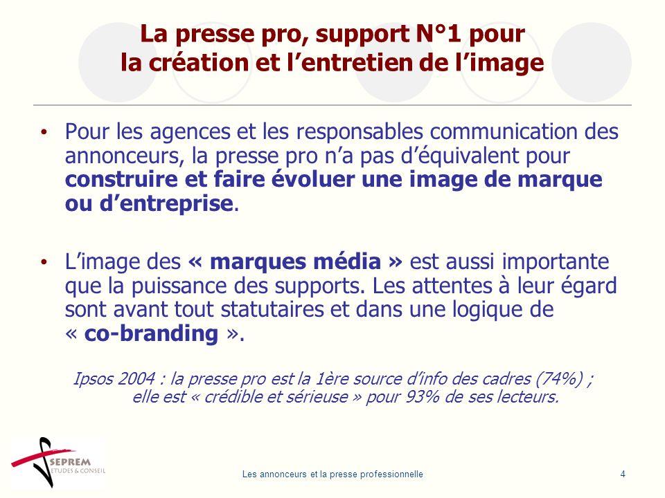 La presse pro, support N°1 pour la création et l'entretien de l'image