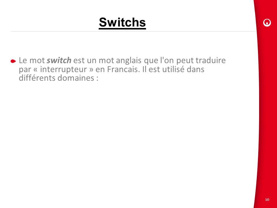 Switchs Le mot switch est un mot anglais que l on peut traduire par « interrupteur » en Francais.
