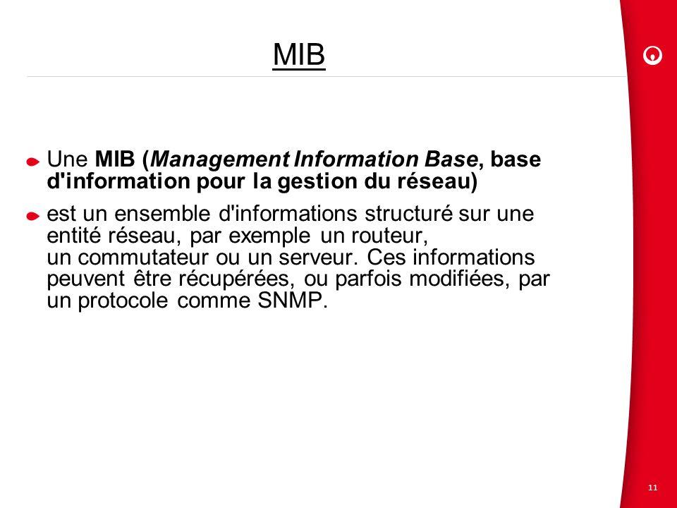 MIB Une MIB (Management Information Base, base d information pour la gestion du réseau)