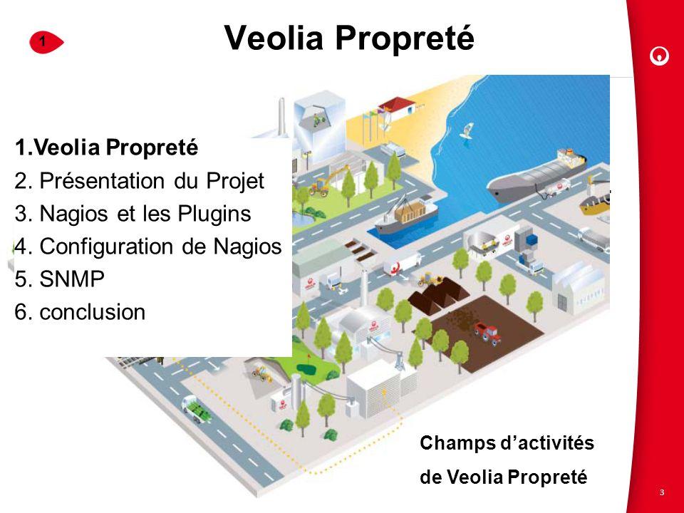 Veolia Propreté 1.Veolia Propreté 2. Présentation du Projet