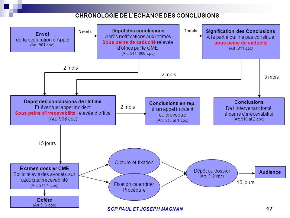 CHRONOLOGIE DE L'ECHANGE DES CONCLUSIONS