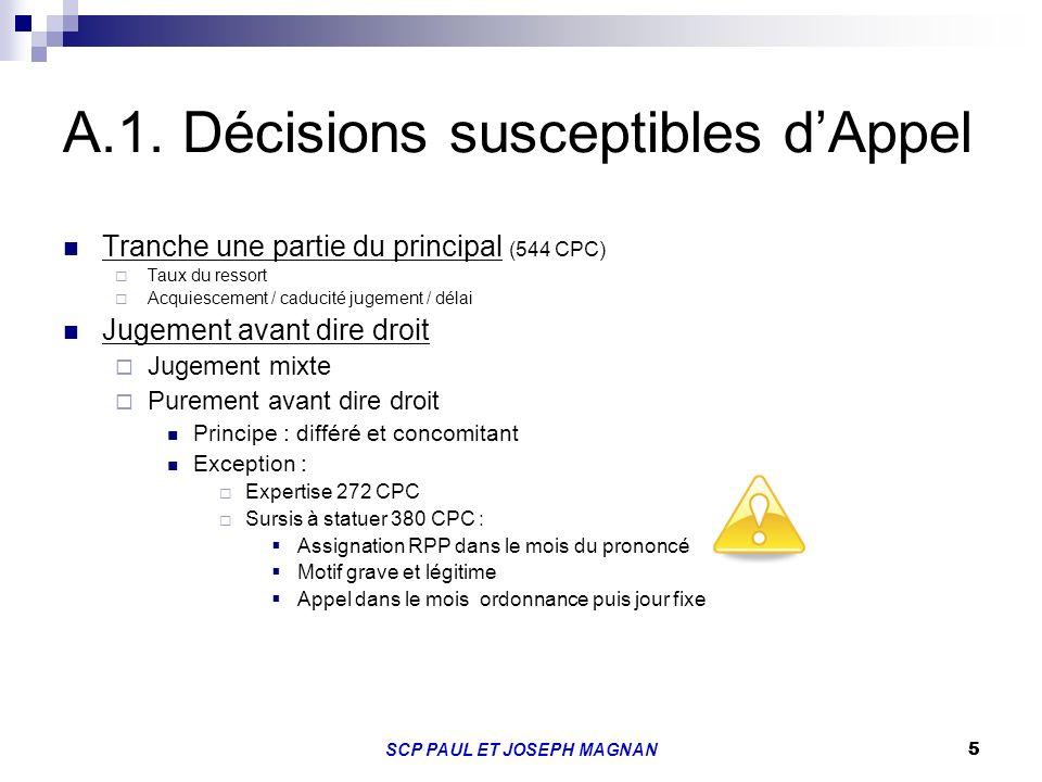 A.1. Décisions susceptibles d'Appel