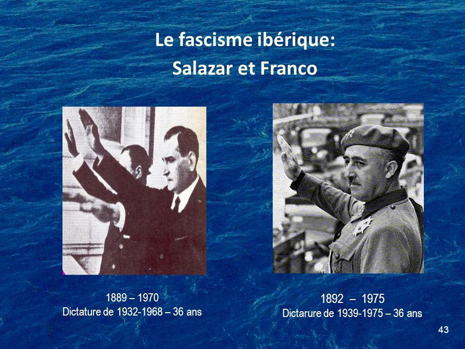 Le fascisme ibérique: Salazar et Franco