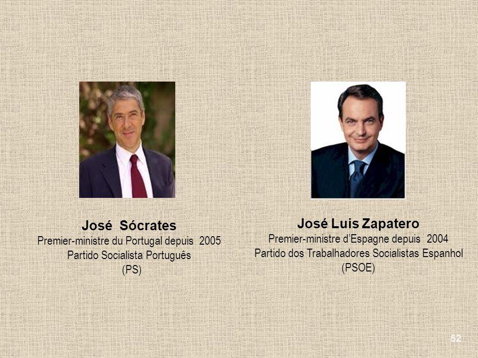 José Sócrates José Luis Zapatero