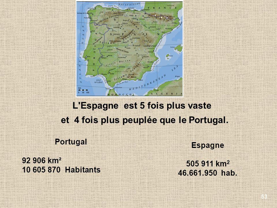 L Espagne est 5 fois plus vaste