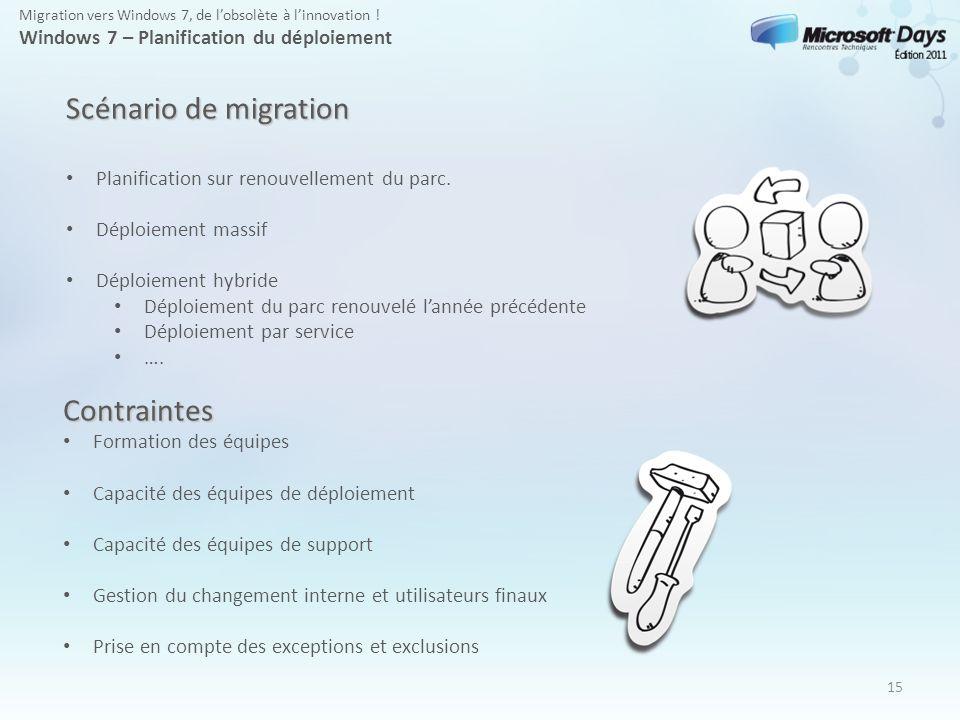 Scénario de migration Contraintes