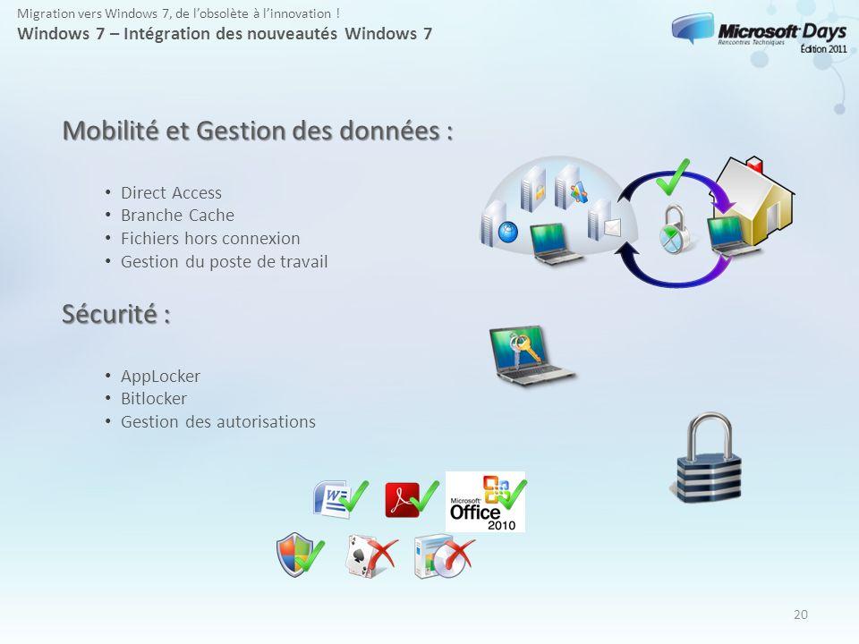 Mobilité et Gestion des données :