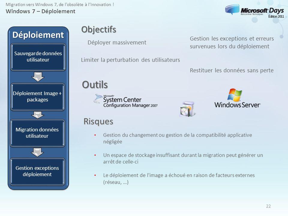 Outils Objectifs Déploiement Risques Windows 7 – Déploiement