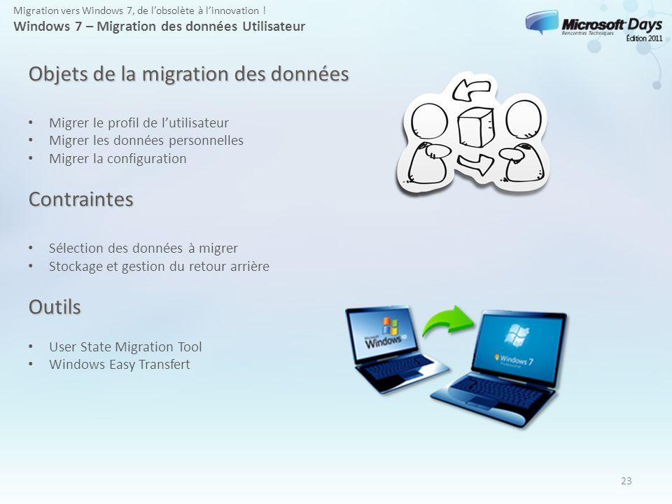 Objets de la migration des données
