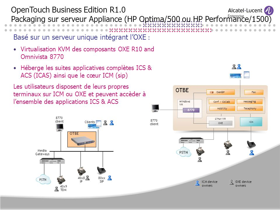 OpenTouch Business Edition R1