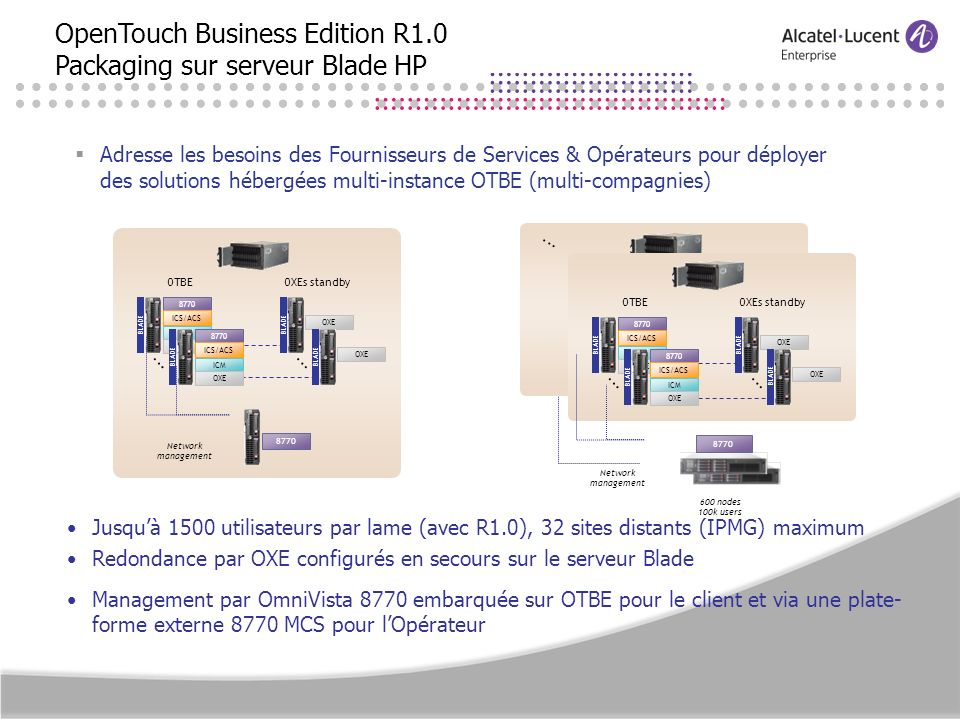 OpenTouch Business Edition R1.0 Packaging sur serveur Blade HP