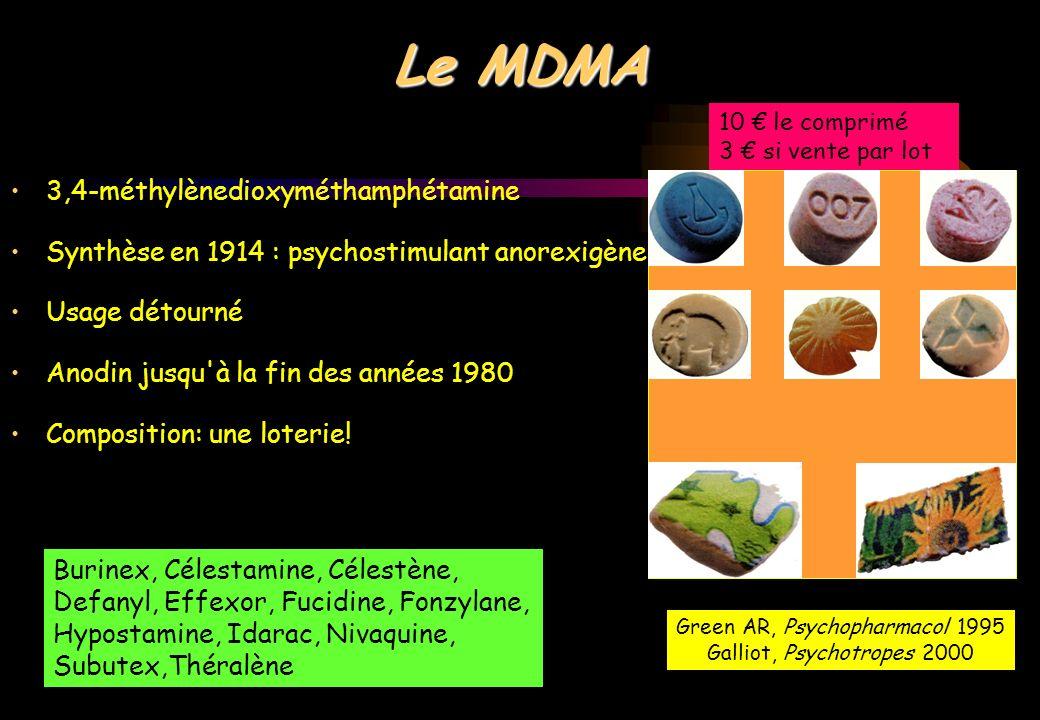 Green AR, Psychopharmacol 1995