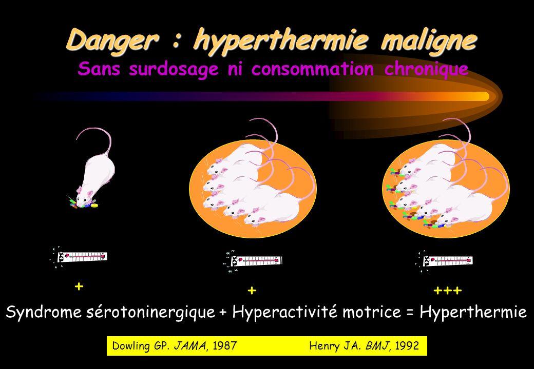 Danger : hyperthermie maligne