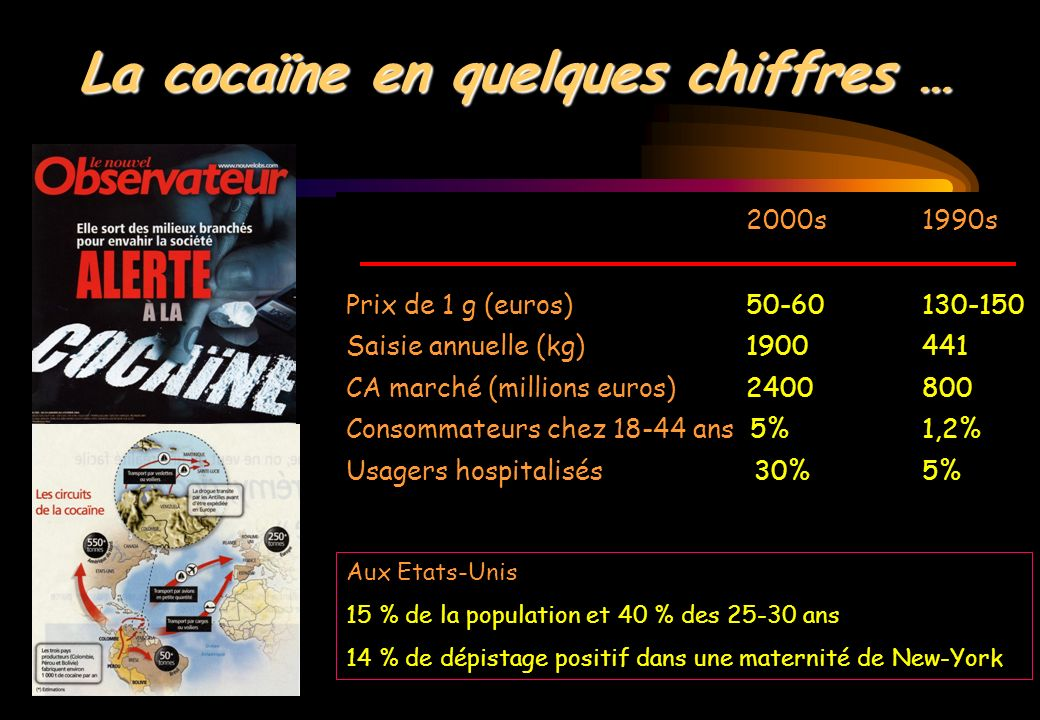 La cocaïne en quelques chiffres …