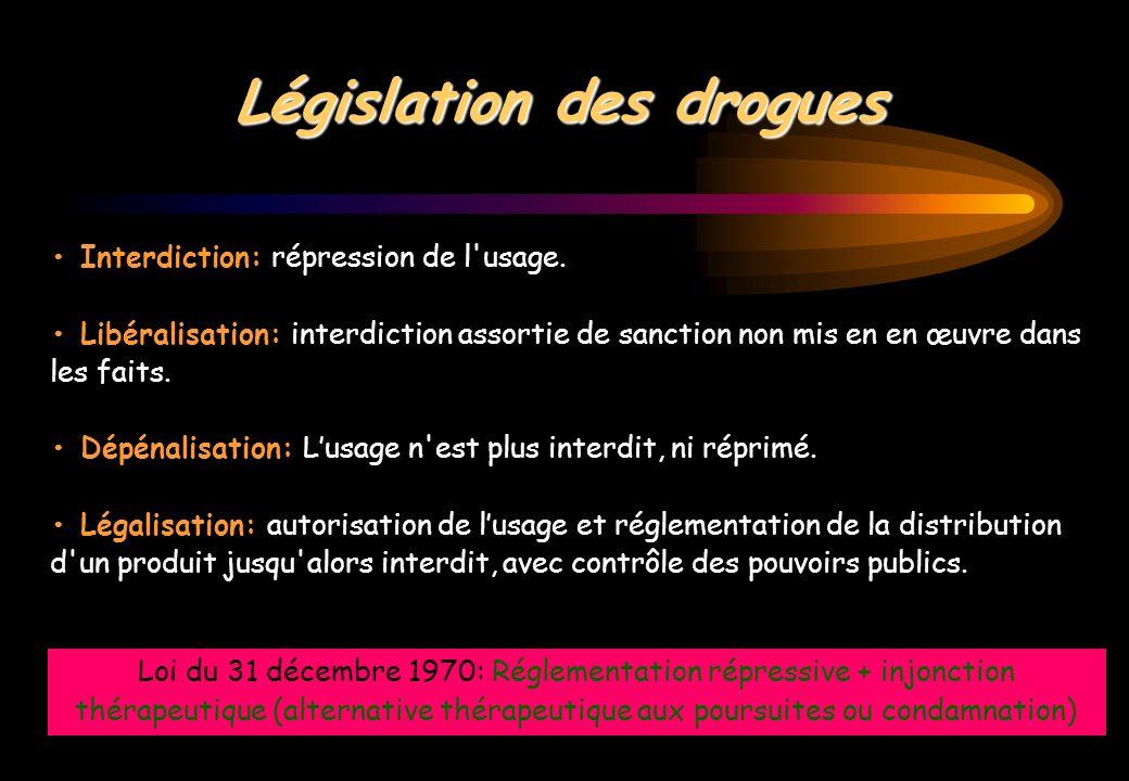 Législation des drogues