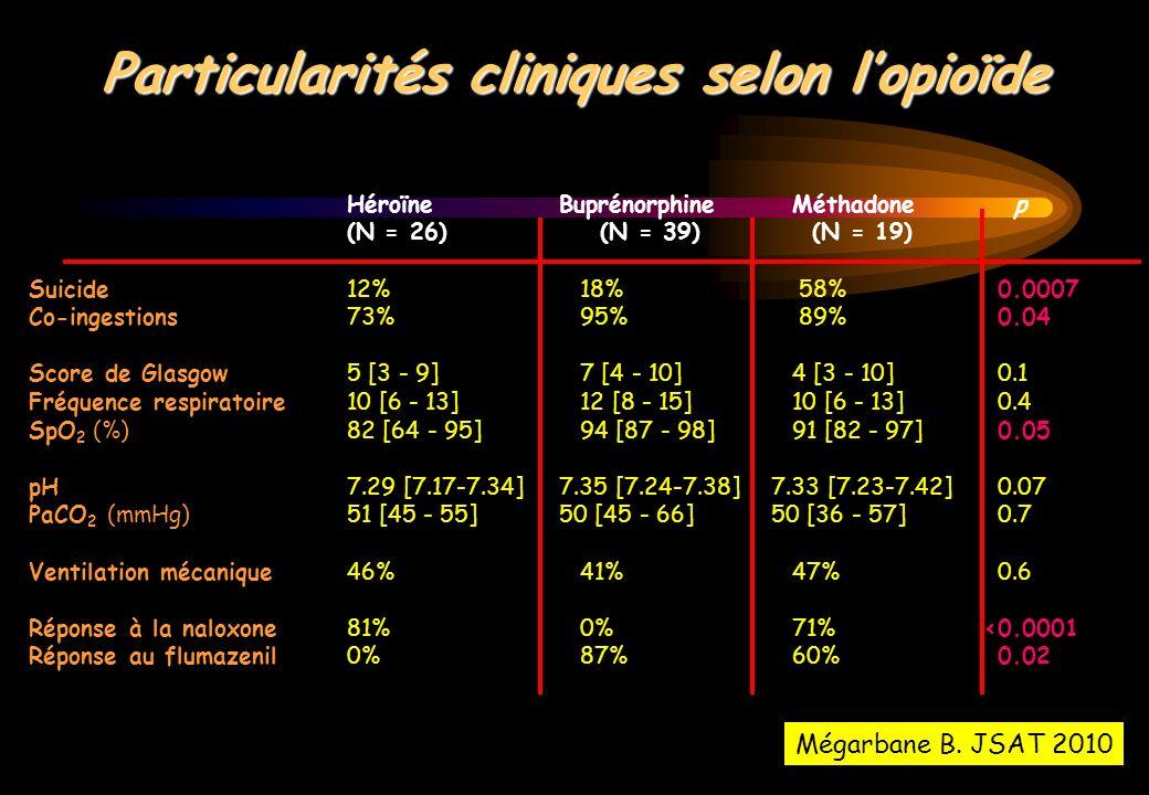 Particularités cliniques selon l'opioïde