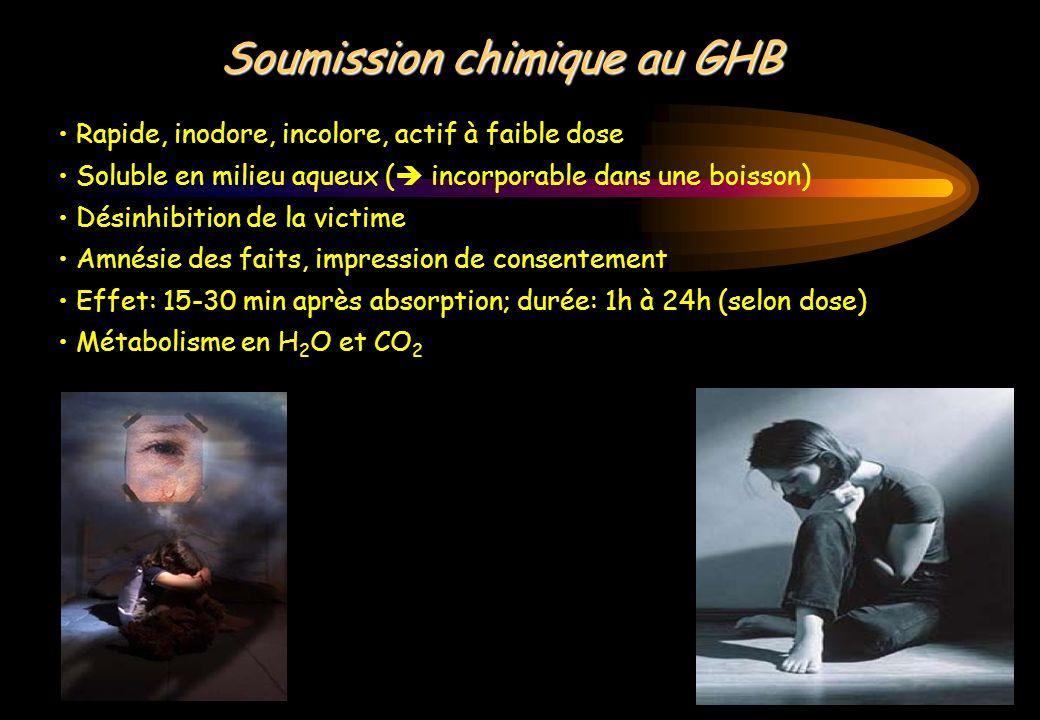 Soumission chimique au GHB