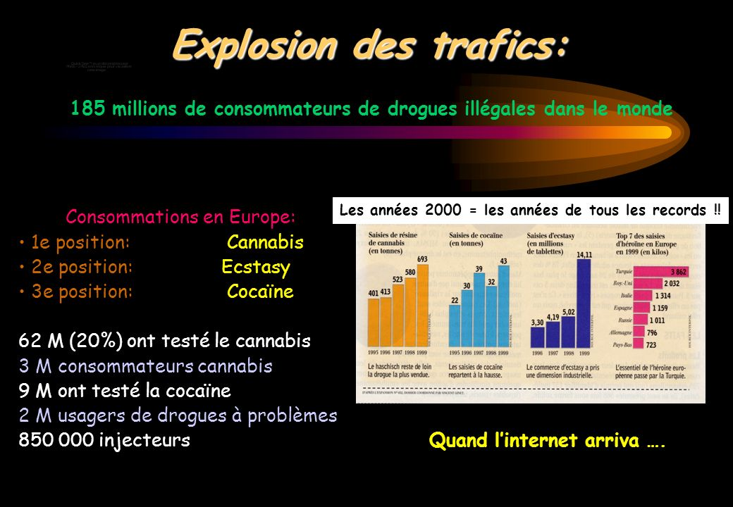 Explosion des trafics: