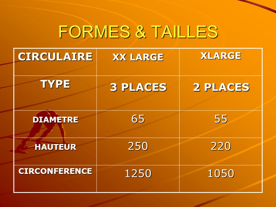FORMES & TAILLES CIRCULAIRE TYPE 3 PLACES 2 PLACES 65 55 250 220 1250