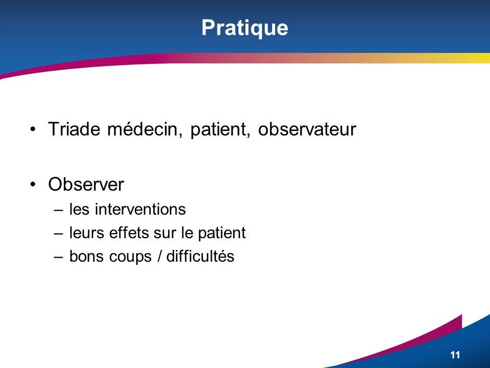 Pratique Triade médecin, patient, observateur Observer