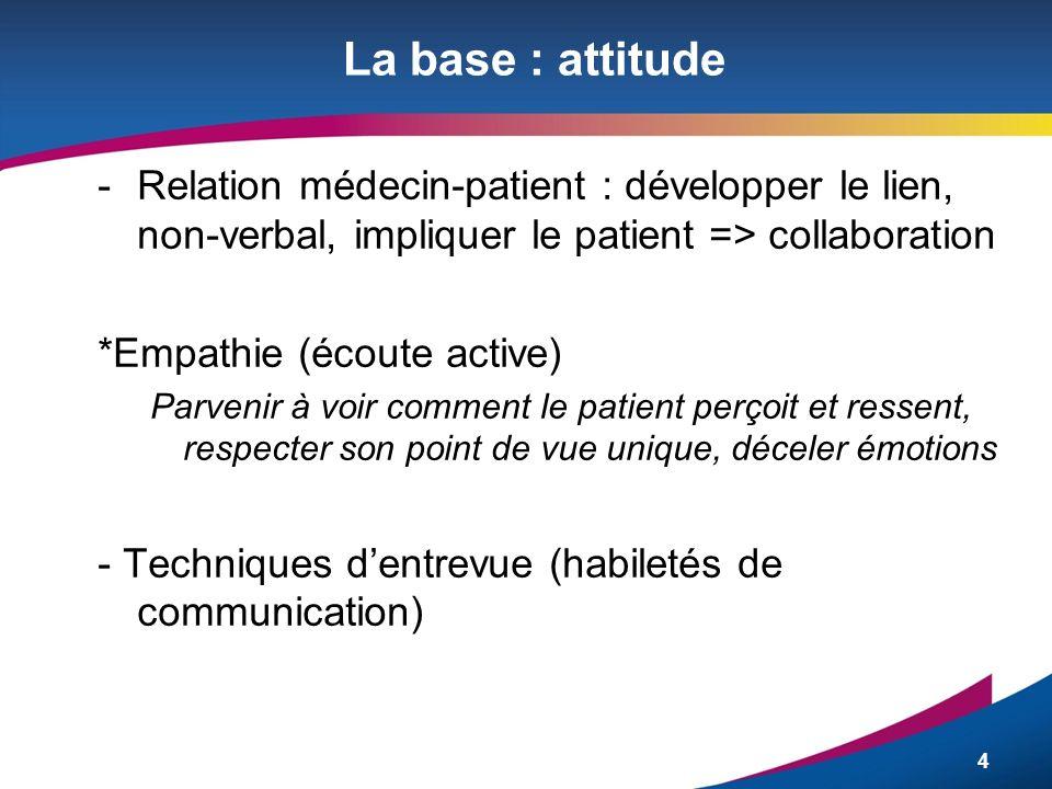 La base : attitude Relation médecin-patient : développer le lien, non-verbal, impliquer le patient => collaboration.