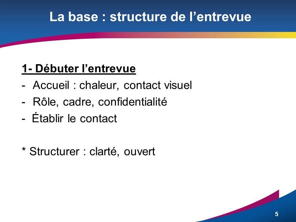 La base : structure de l'entrevue