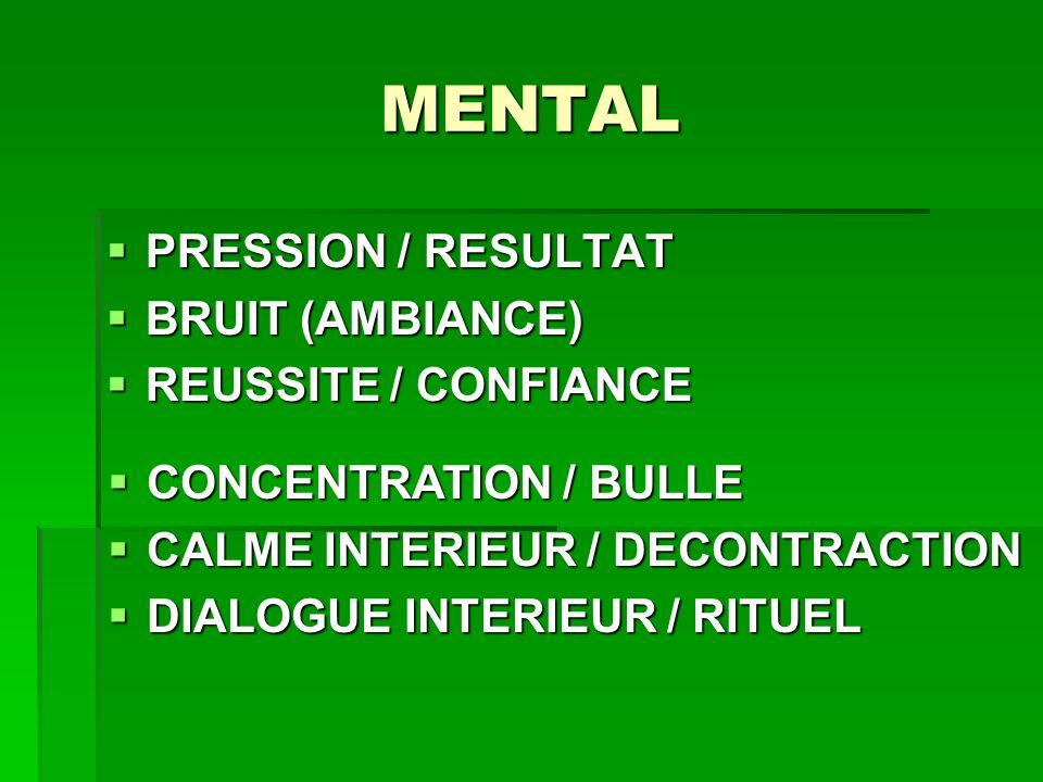 MENTAL PRESSION / RESULTAT BRUIT (AMBIANCE) REUSSITE / CONFIANCE