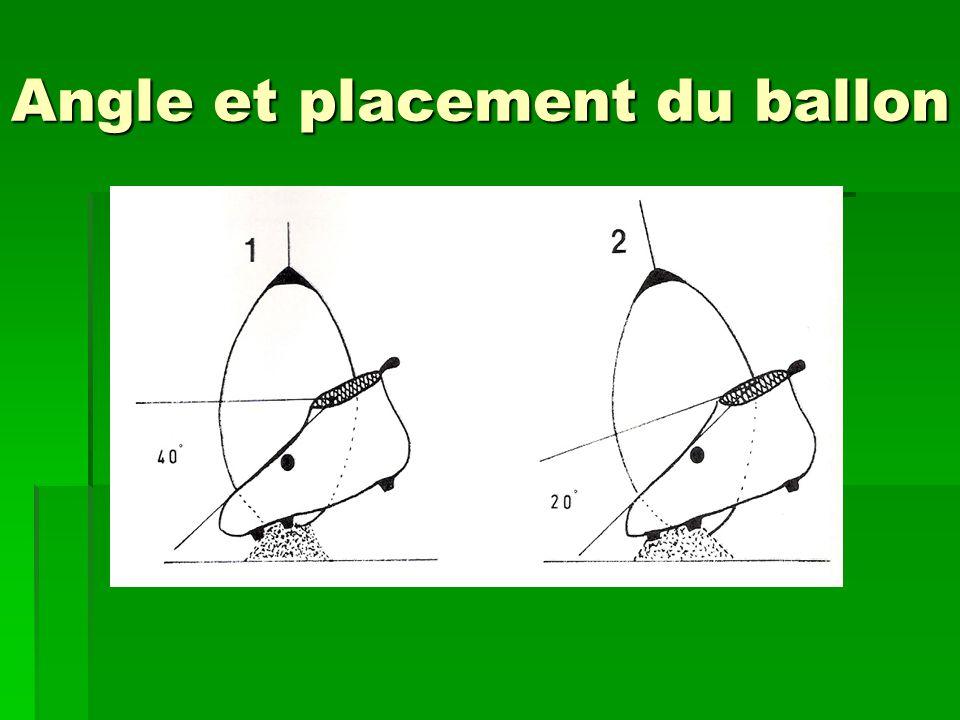 Angle et placement du ballon