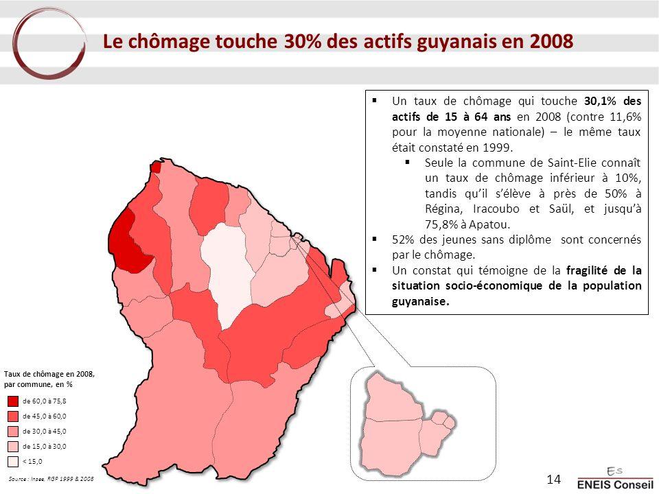 Le chômage touche 30% des actifs guyanais en 2008