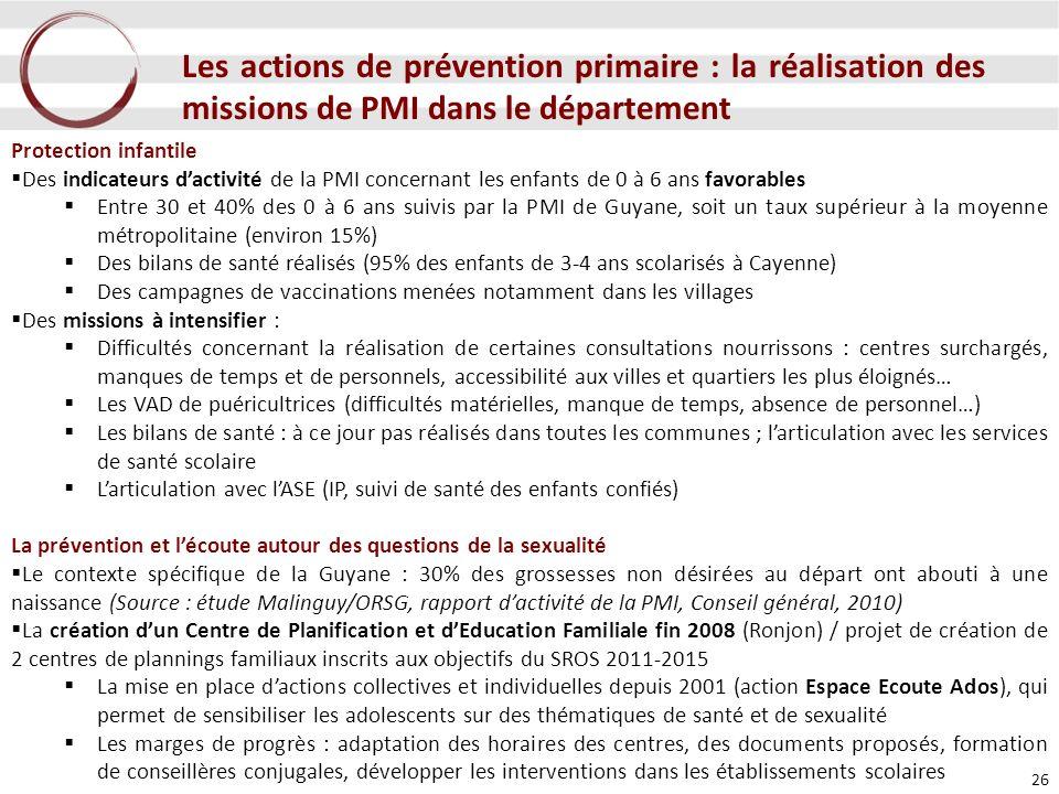 Les actions de prévention primaire : la réalisation des missions de PMI dans le département