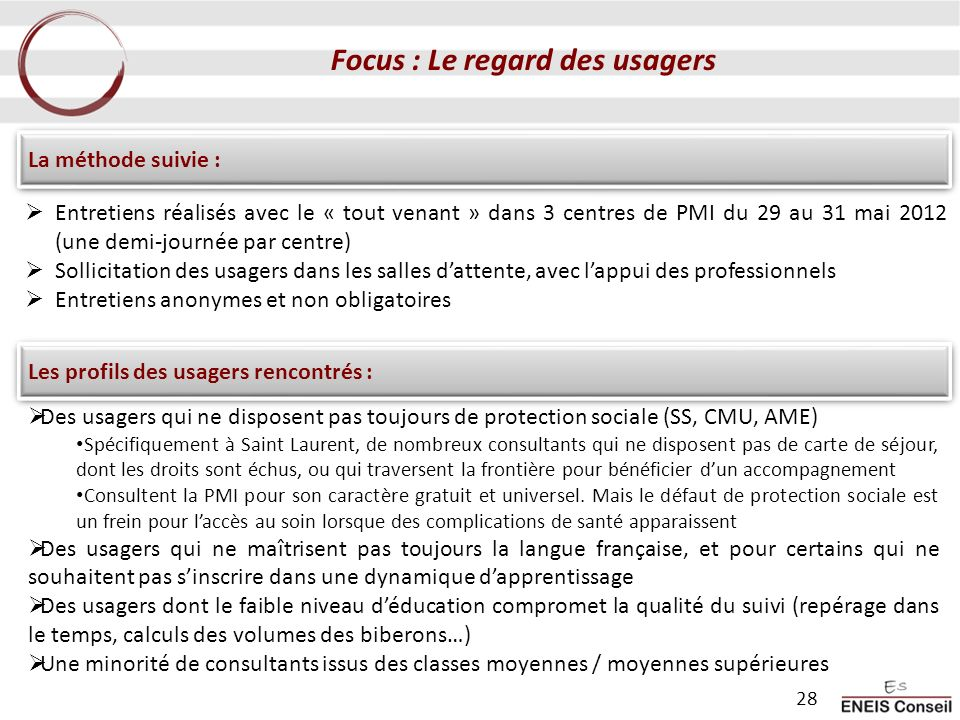 Focus : Le regard des usagers
