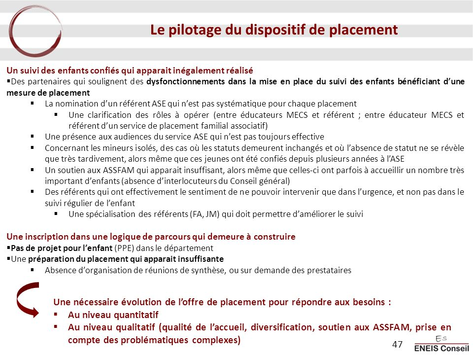 Le pilotage du dispositif de placement