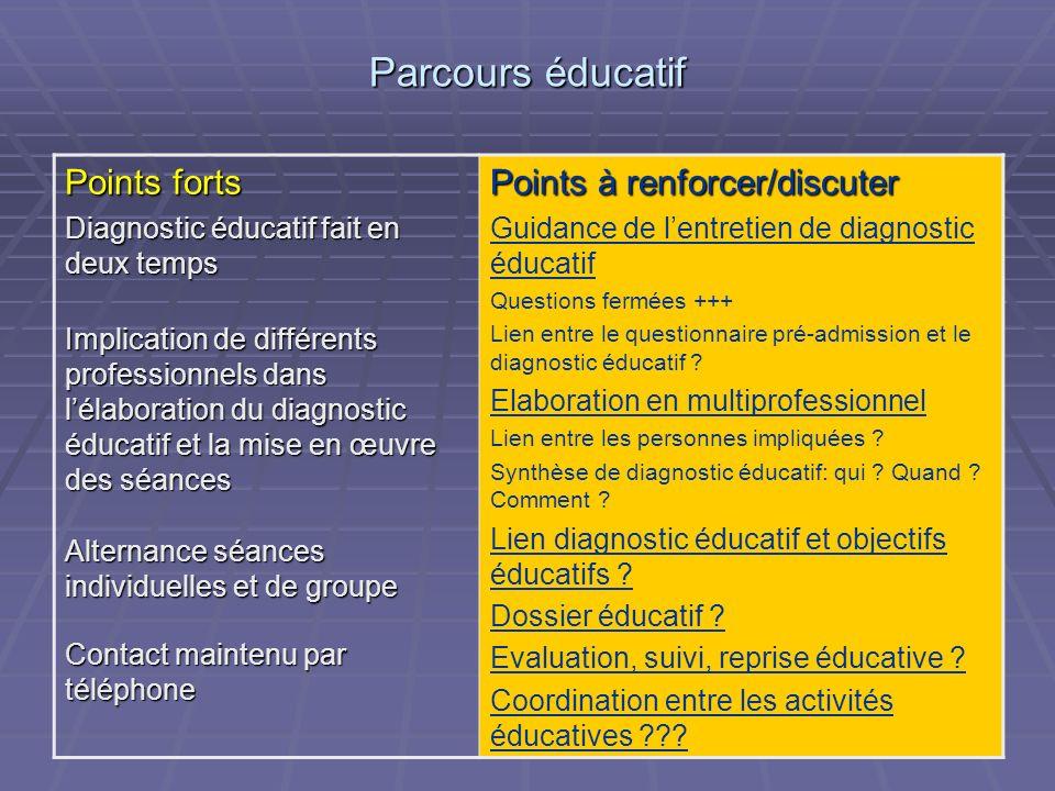Parcours éducatif Points forts Points à renforcer/discuter