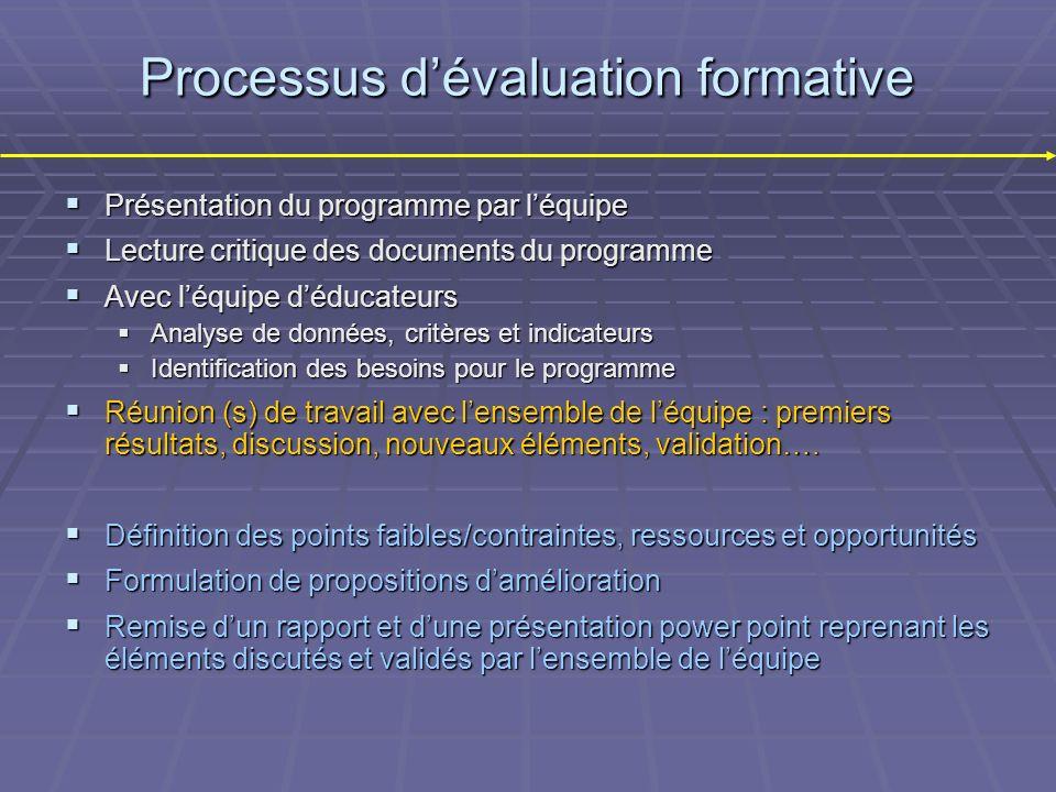 Processus d'évaluation formative
