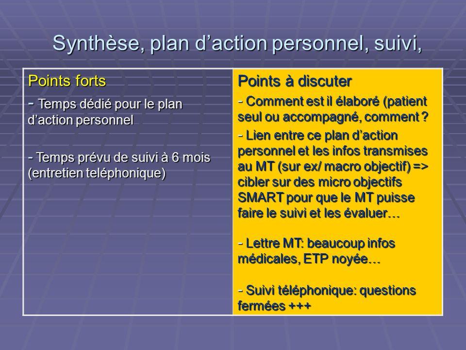 Synthèse, plan d'action personnel, suivi,