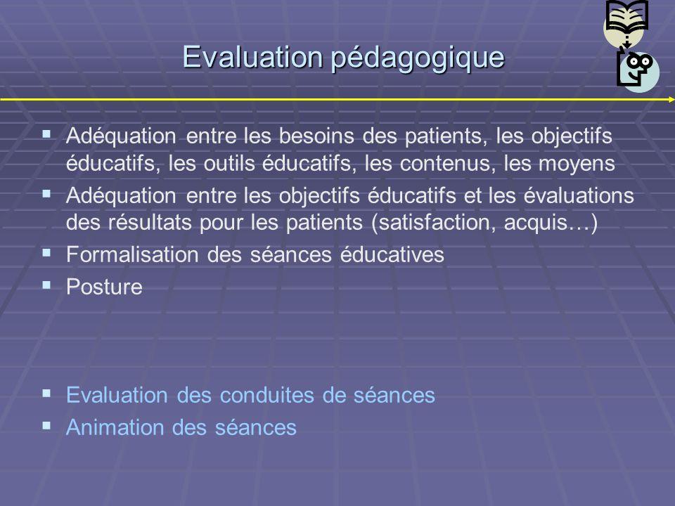 Evaluation pédagogique