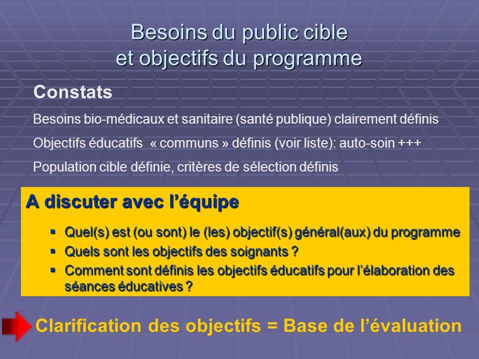 Besoins du public cible et objectifs du programme