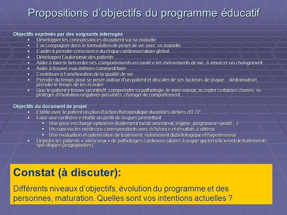 Propositions d'objectifs du programme éducatif