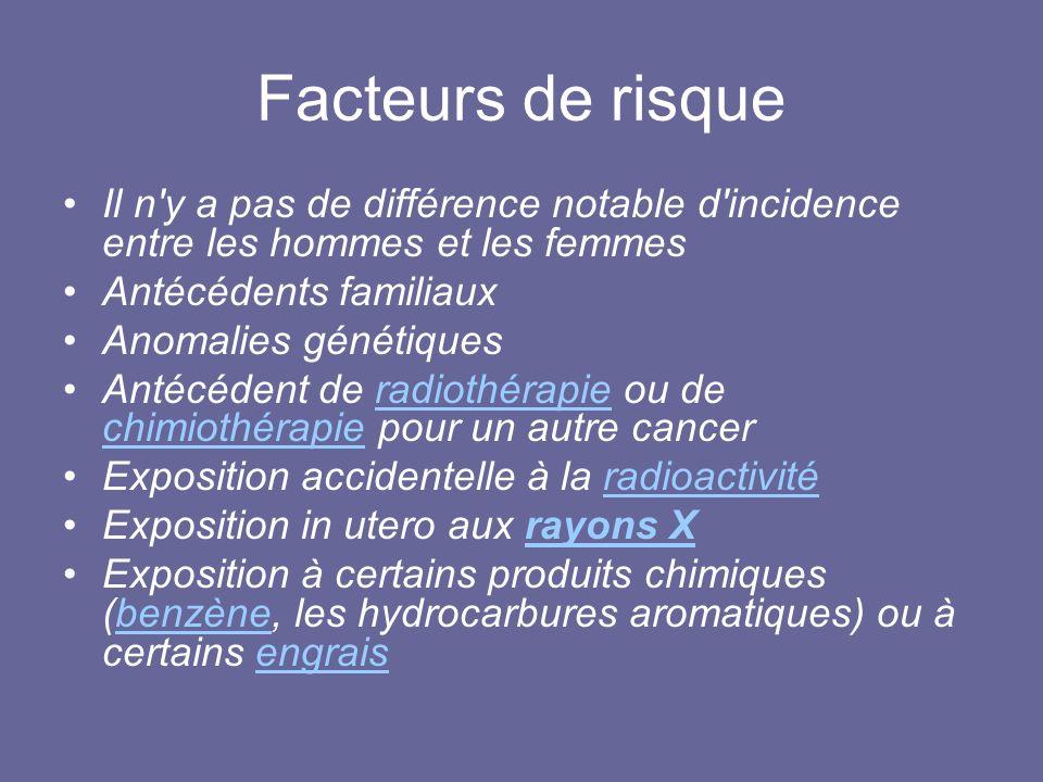 Facteurs de risque Il n y a pas de différence notable d incidence entre les hommes et les femmes. Antécédents familiaux.