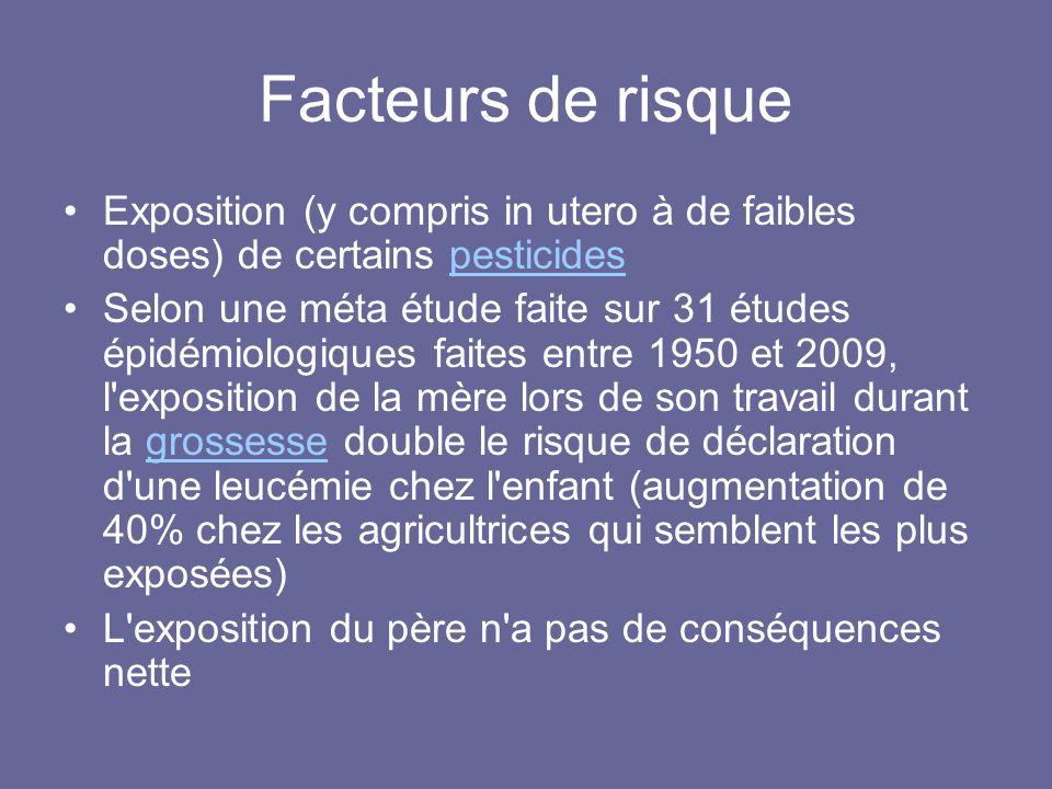 Facteurs de risque Exposition (y compris in utero à de faibles doses) de certains pesticides