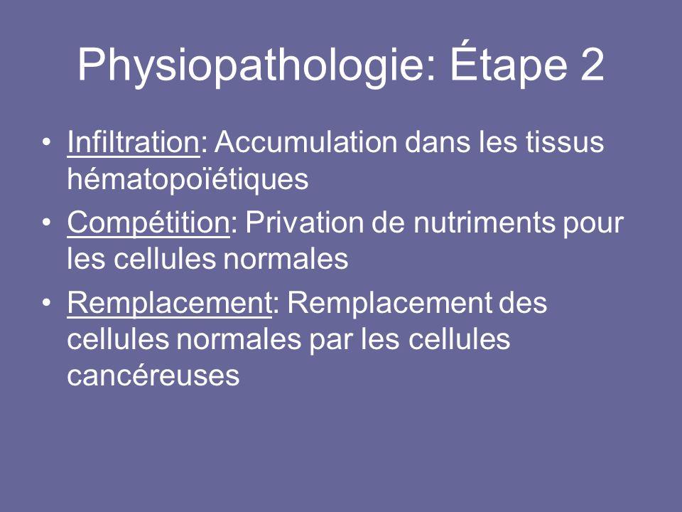 Physiopathologie: Étape 2
