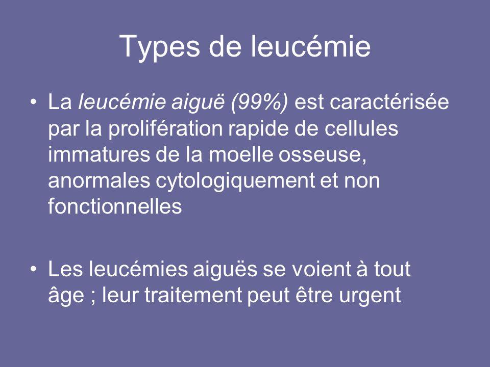 Types de leucémie