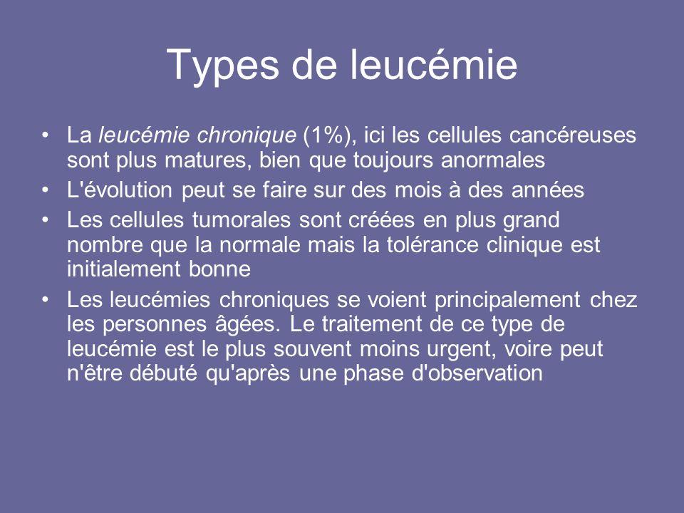 Types de leucémieLa leucémie chronique (1%), ici les cellules cancéreuses sont plus matures, bien que toujours anormales.