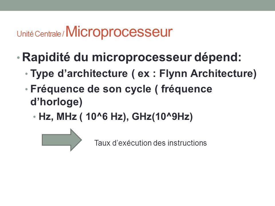 Unité Centrale / Microprocesseur