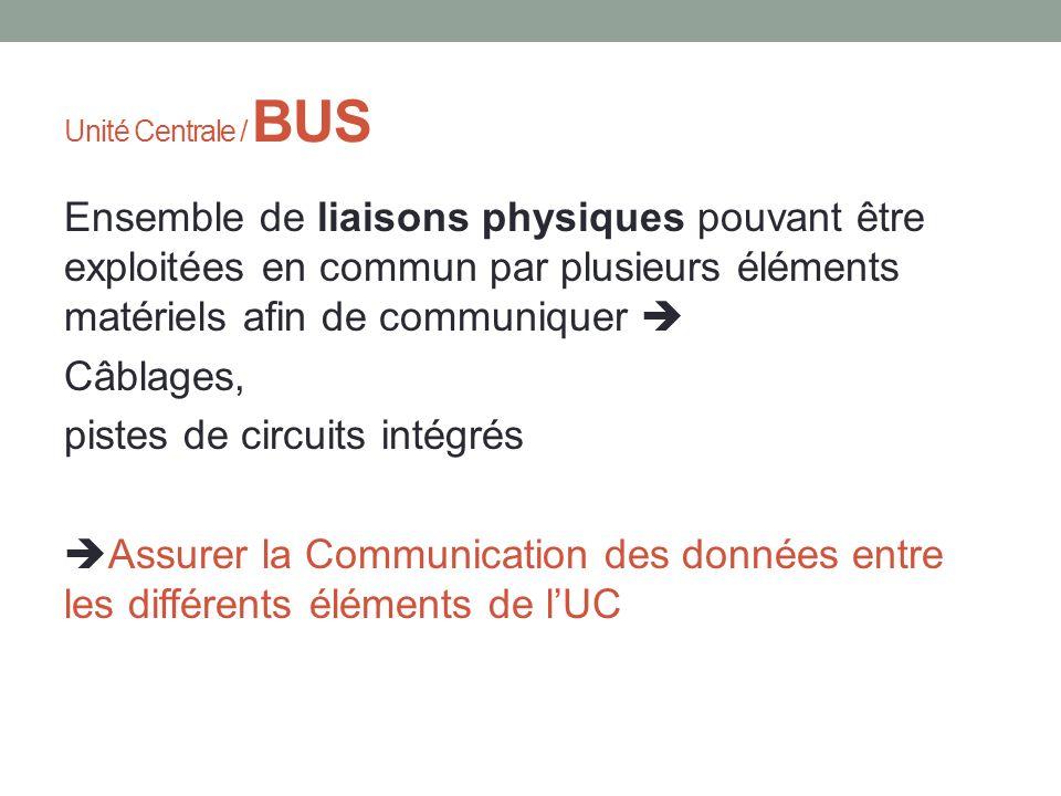 Unité Centrale / BUS