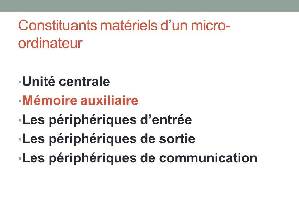 Constituants matériels d'un micro-ordinateur